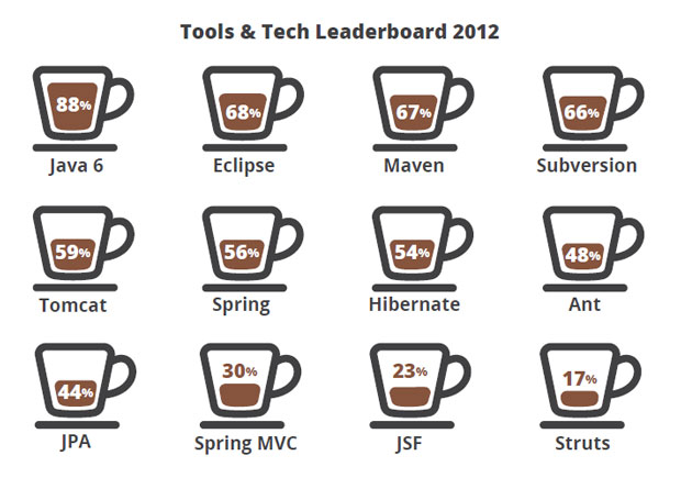 tools&technology_leader_board4