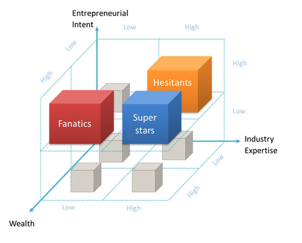 entrepreneurship_2_graph
