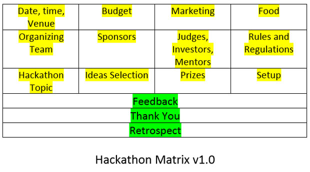 Hackathon-Matrix